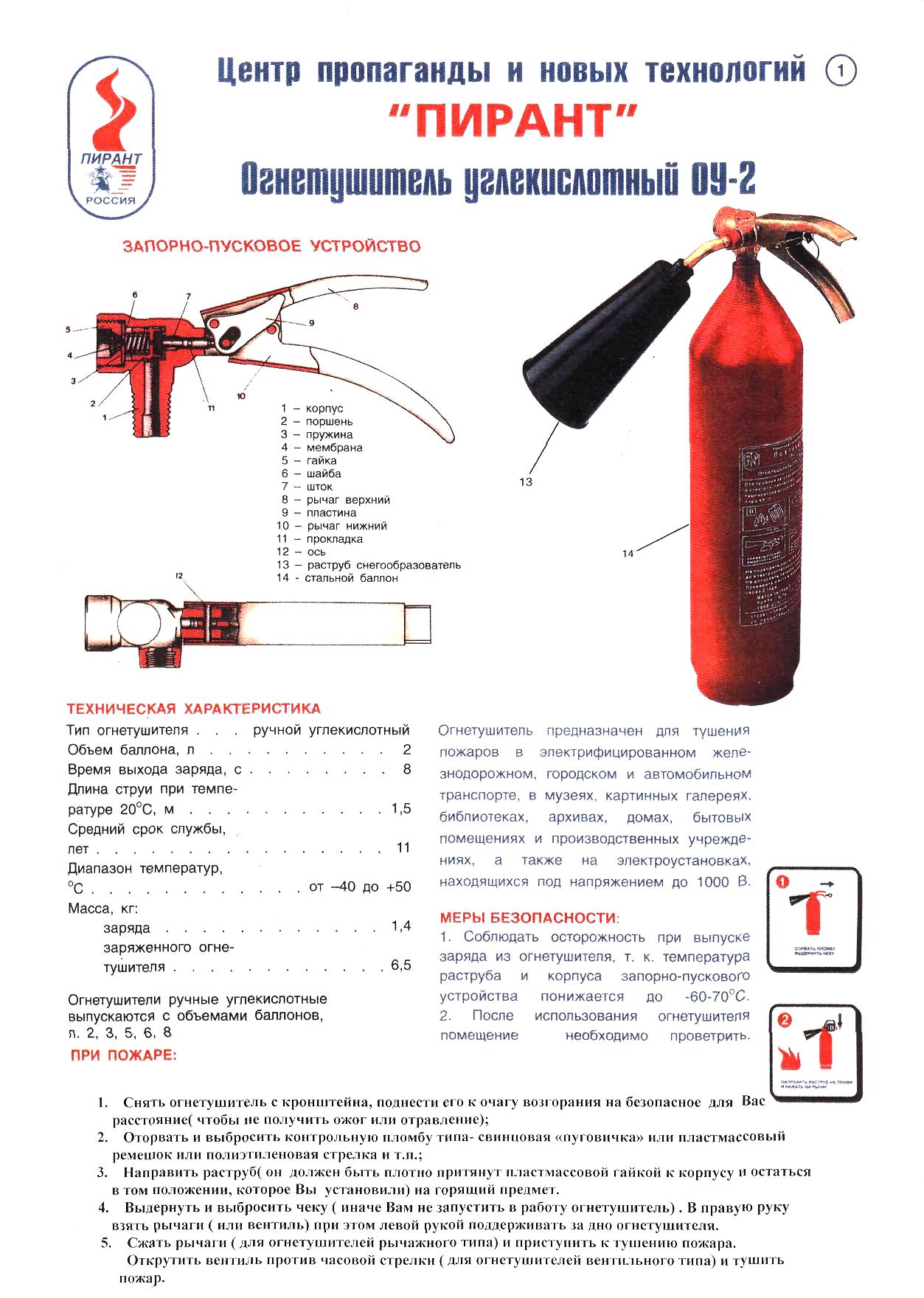 Инструкции по пользованию огнетушителей